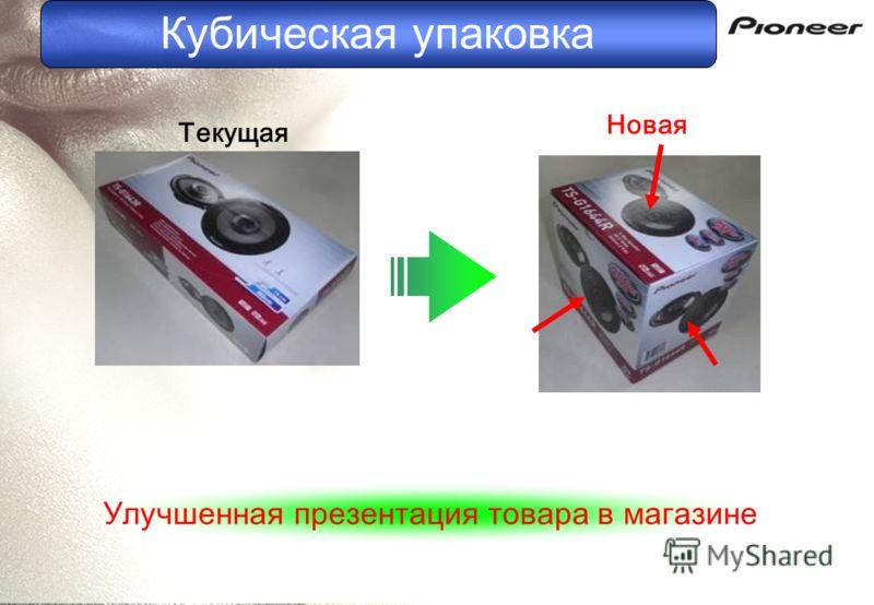 Улучшенная презентация товара в магазине Текущая Новая Кубическая упаковка