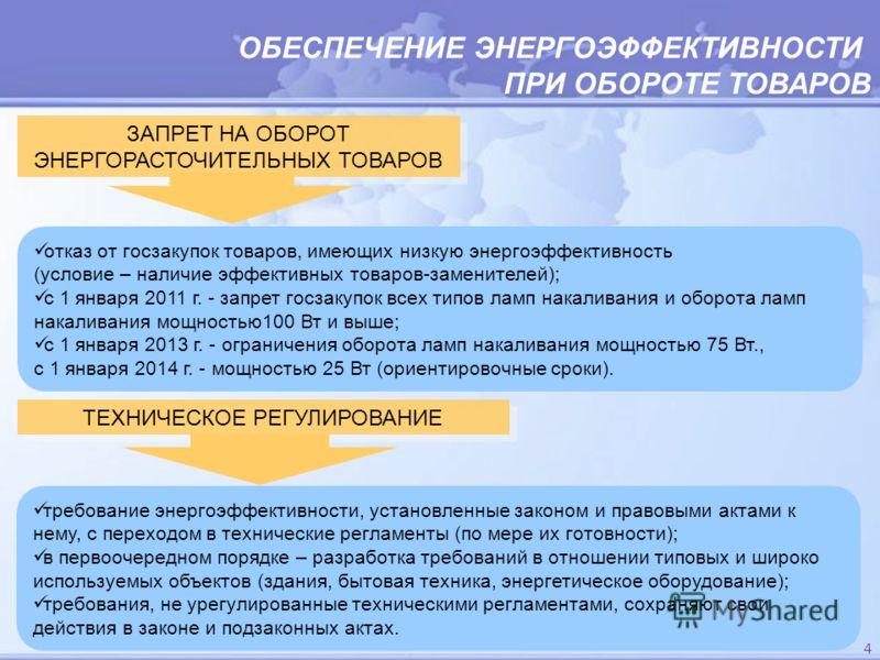 4 ОБЕСПЕЧЕНИЕ ЭНЕРГОЭФФЕКТИВНОСТИ ПРИ ОБОРОТЕ ТОВАРОВ ЗАПРЕТ НА ОБОРОТ ЭНЕРГОРАСТОЧИТЕЛЬНЫХ ТОВАРОВ отказ от госзакупок товаров, имеющих низкую энергоэффективность (условие – наличие эффективных товаров-заменителей); с 1 января 2011 г. - запрет госза