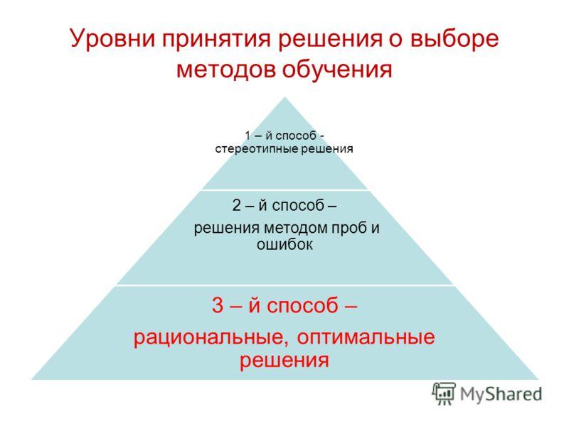 Уровни принятия решения о выборе методов обучения 1 – й способ - стереотипные решения 2 – й способ – решения методом проб и ошибок 3 – й способ – рациональные, оптимальные решения