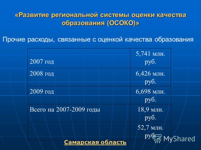 «Развитие региональной системы оценки качества образования (ОСОКО)» Прочие расходы, связанные с оценкой качества образования 2007 год 5,741 млн. руб. 2008 год6,426 млн. руб. 2009 год6,698 млн. руб. Всего на 2007-2009 годы18,9 млн. руб. 52,7 млн. руб.