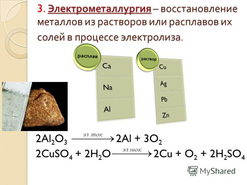 3. Электрометаллургия – восстановление металлов из растворов или расплавов их солей в процессе электролиза. 2Al 2 O 3 2Al + 3O 2 2CuSO 4 + 2H 2 O 2Cu + O 2 + 2H 2 SO 4