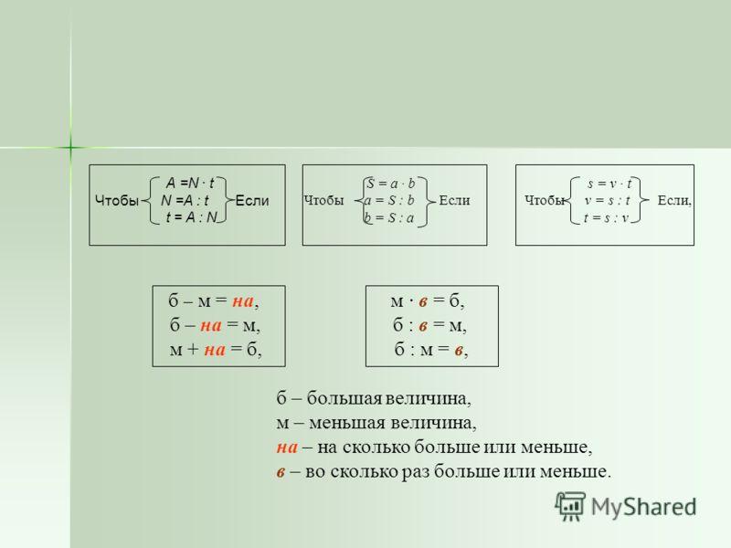 А =N · t Чтобы N =A : t Если t = A : N s = v · t Чтобы v = s : t Если, t = s : v S = a · b Чтобы a = S : b Если b = S : a б – м = на, м · в = б, б – на = м, б : в = м, м + на = б, б : м = в, б – большая величина, м – меньшая величина, на – на сколько