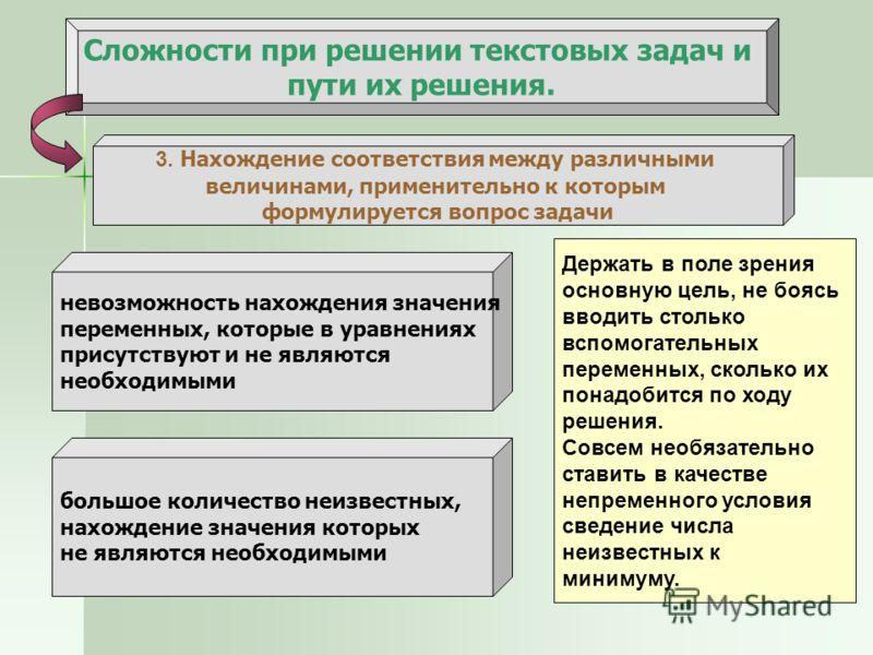 Сложности при решении текстовых задач и пути их решения. 3. Нахождение соответствия между различными величинами, применительно к которым формулируется вопрос задачи большое количество неизвестных, нахождение значения которых не являются необходимыми