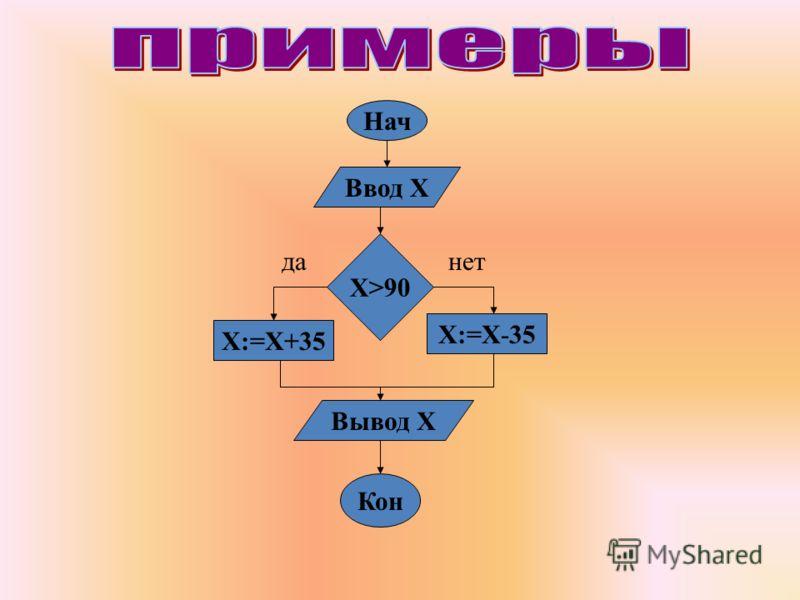 Нач Х>90 Ввод Х Х:=Х+35 Х:=Х-35 Кон данет Вывод Х