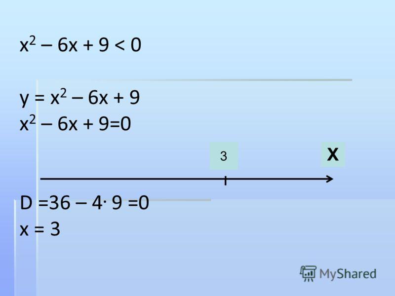 х 2 – 6х + 9 < 0 у = х 2 – 6х + 9 х 2 – 6х + 9=0 D =36 – 4. 9 =0 х = 3 3 Х