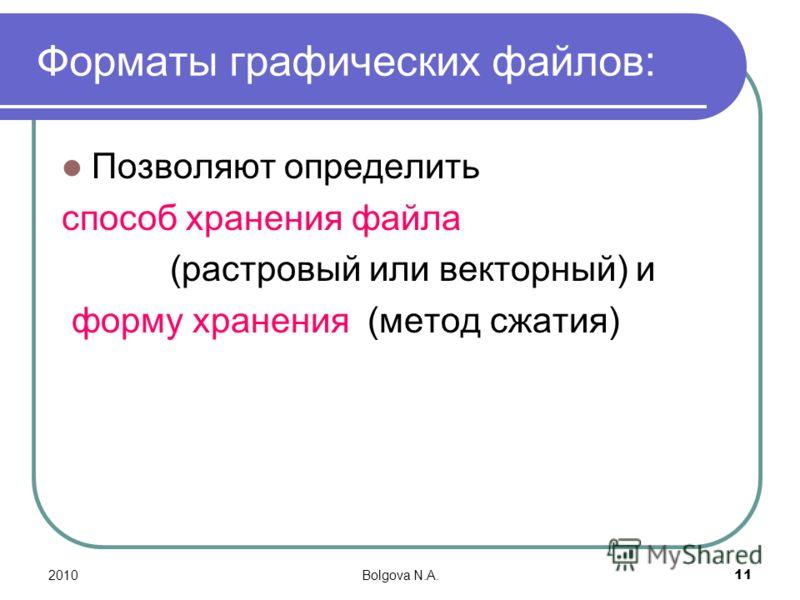 2010Bolgova N.A. 11 Форматы графических файлов: Позволяют определить способ хранения файла (растровый или векторный) и форму хранения (метод сжатия)