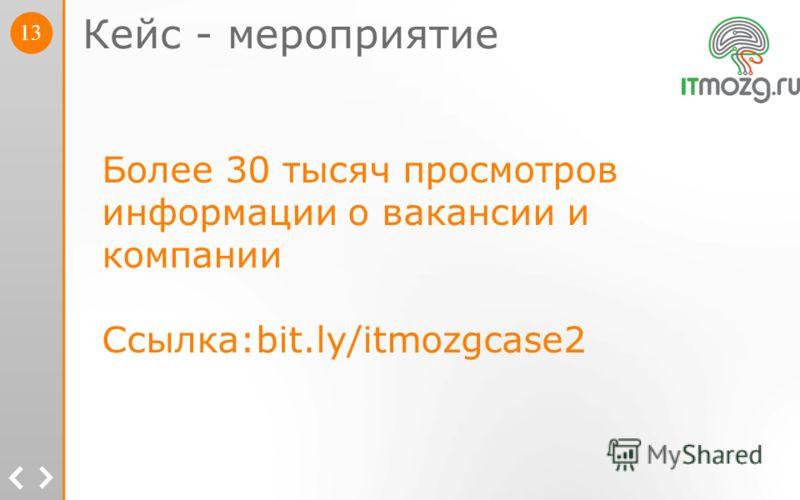 Кейс - мероприятие 13 Более 30 тысяч просмотров информации о вакансии и компании Ссылка:bit.ly/itmozgcase2