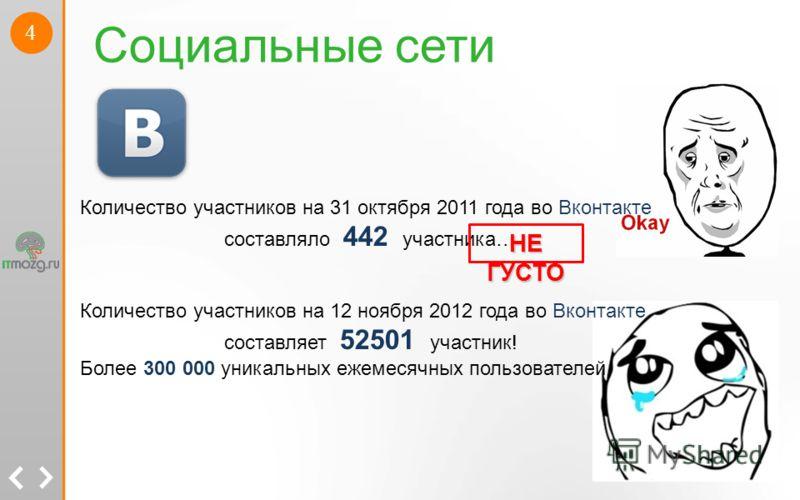 4 Количество участников на 31 октября 2011 года во Вконтакте составляло 442 участника… НЕ ГУСТО Количество участников на 12 ноября 2012 года во Вконтакте составляет 52501 участник! Более 300 000 уникальных ежемесячных пользователей Социальные сети