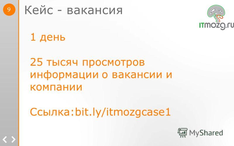 Кейс - вакансия 9 1 день 25 тысяч просмотров информации о вакансии и компании Ссылка:bit.ly/itmozgcase1