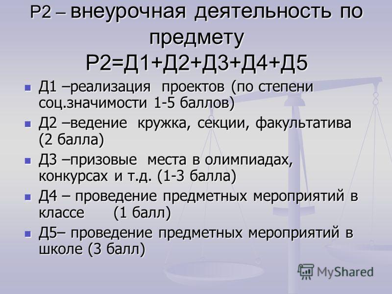 Р2 – внеурочная деятельность по предмету Р2=Д1+Д2+Д3+Д4+Д5 Д1 –реализация проектов (по степени соц.значимости 1-5 баллов) Д1 –реализация проектов (по степени соц.значимости 1-5 баллов) Д2 –ведение кружка, секции, факультатива (2 балла) Д2 –ведение кр