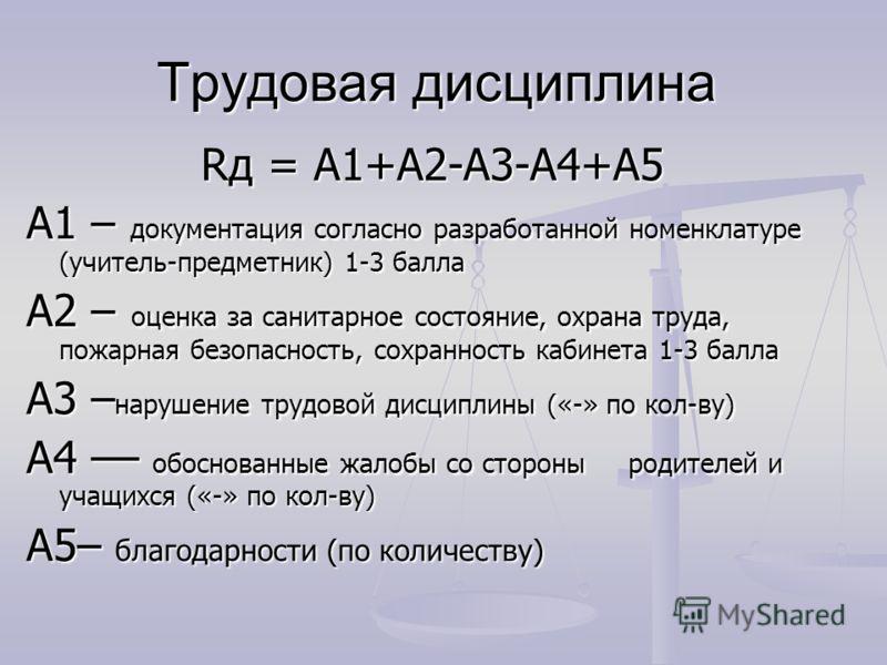 Трудовая дисциплина Rд = А1+А2-А3-А4+А5 А1 – документация согласно разработанной номенклатуре (учитель-предметник) 1-3 балла А2 – оценка за санитарное состояние, охрана труда, пожарная безопасность, сохранность кабинета 1-3 балла А3 – нарушение трудо