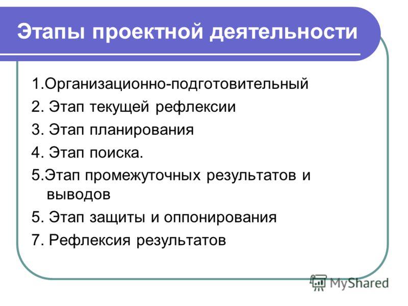 Этапы проектной деятельности 1.Организационно-подготовительный 2. Этап текущей рефлексии 3. Этап планирования 4. Этап поиска. 5.Этап промежуточных результатов и выводов 5. Этап защиты и оппонирования 7. Рефлексия результатов