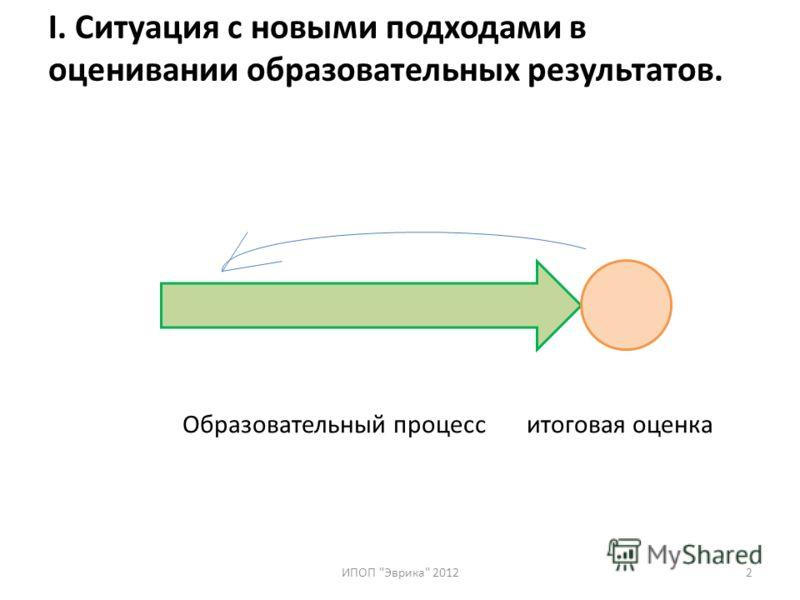 I. Ситуация с новыми подходами в оценивании образовательных результатов. ИПОП Эврика 20122 Образовательный процесс итоговая оценка