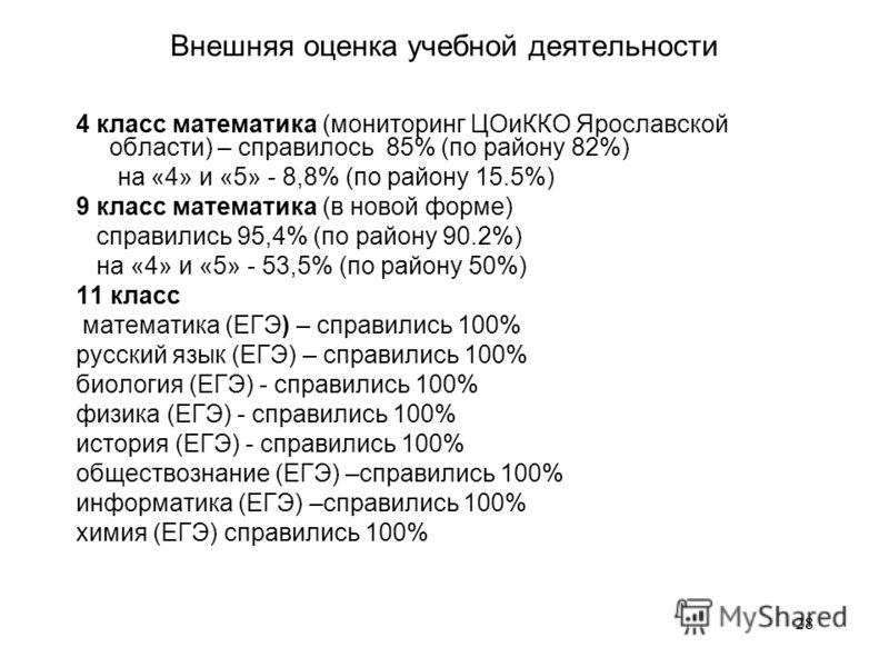 28 Внешняя оценка учебной деятельности 4 класс математика (мониторинг ЦОиККО Ярославской области) – справилось 85% (по району 82%) на «4» и «5» - 8,8% (по району 15.5%) 9 класс математика (в новой форме) справились 95,4% (по району 90.2%) на «4» и «5