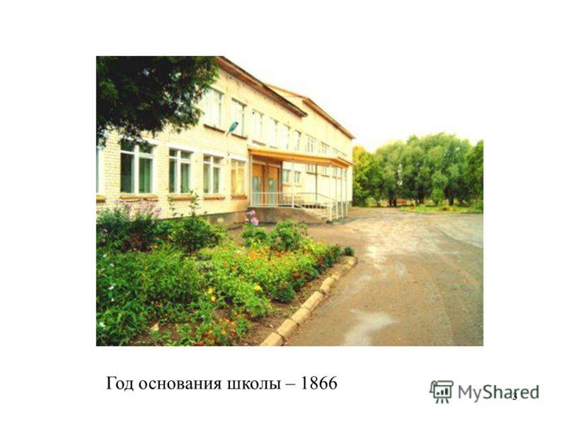 33 Год основания школы – 1866
