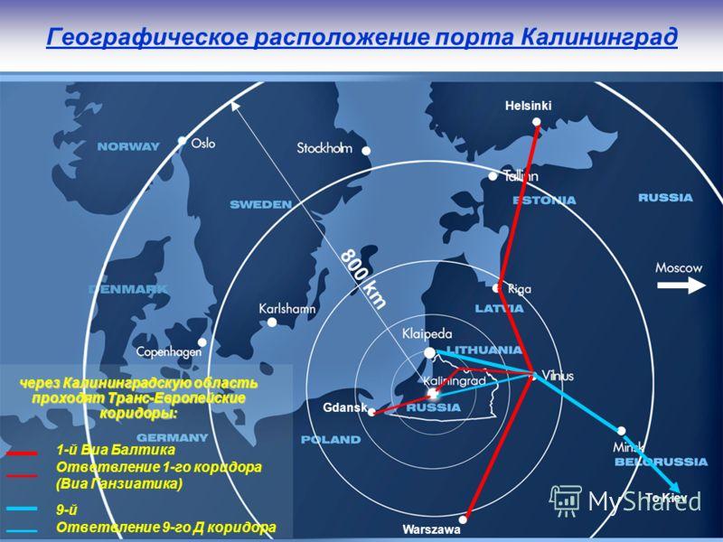 Географическое расположение порта Калининград 800 km Warszawa Helsinki To Kiev Gdansk через Калининградскую область проходят Транс-Европейские коридоры: 1-й Виа Балтика Ответвление 1-го коридора (Виа Ганзиатика) 9-й Ответвление 9-го Д коридора