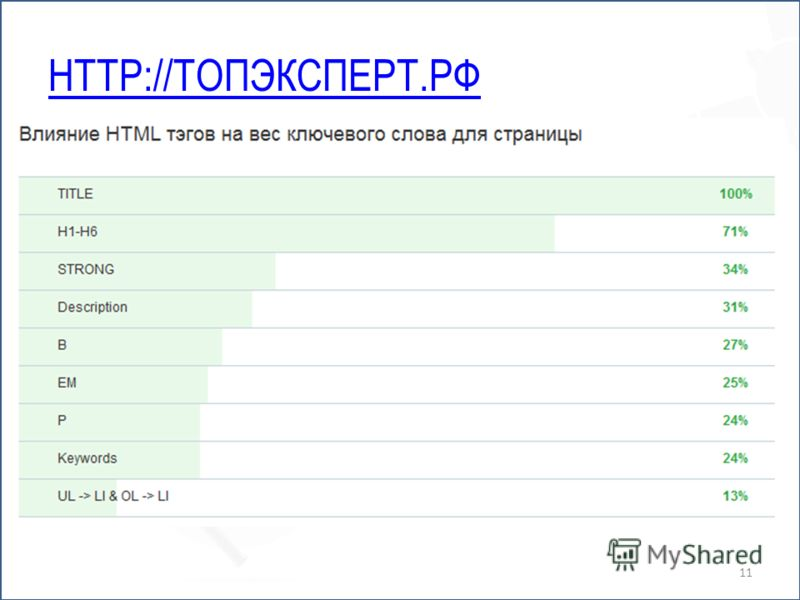 HTTP://ТОПЭКСПЕРТ.РФ 11