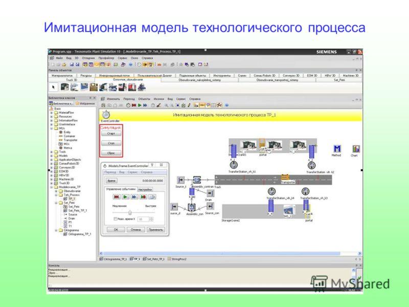 Имитационная модель технологического процесса