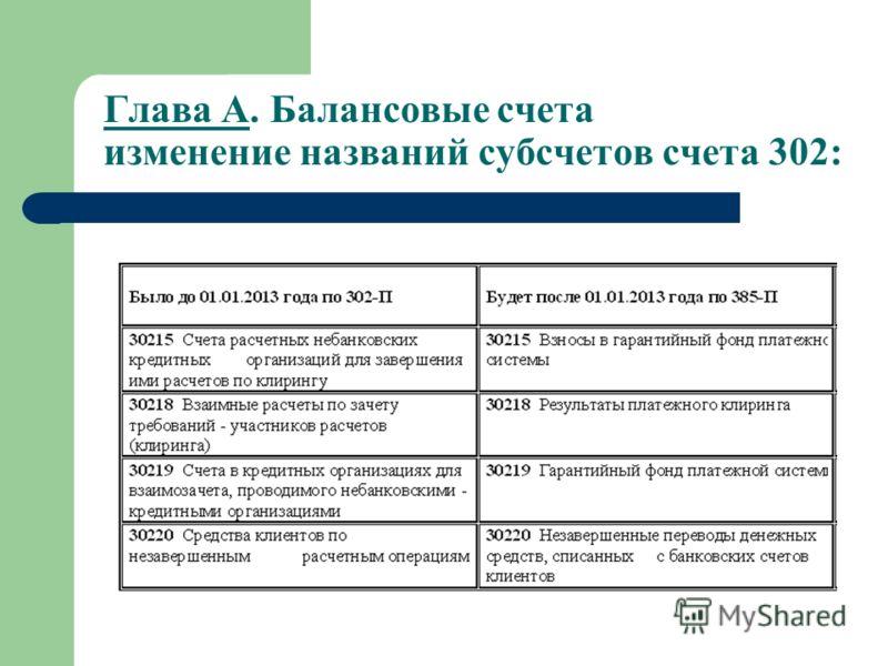 Глава А. Балансовые счета изменение названий субсчетов счета 302: