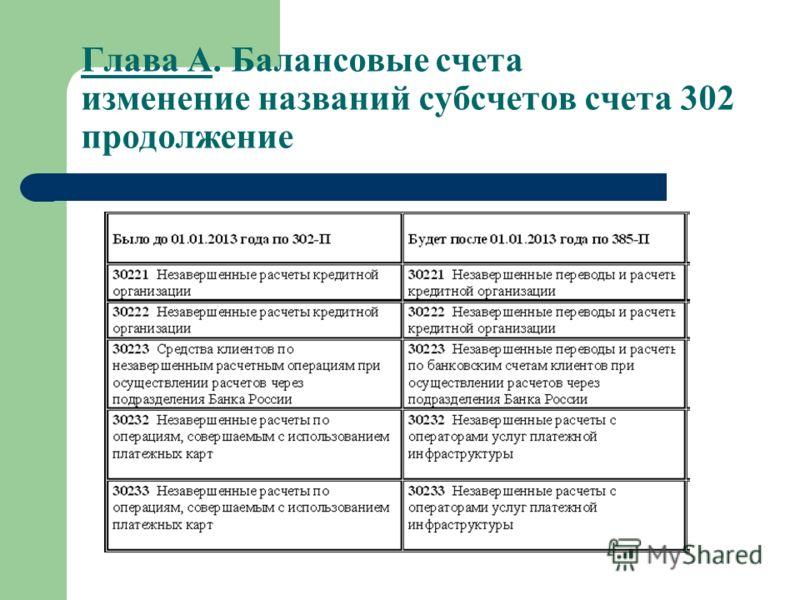 Глава А. Балансовые счета изменение названий субсчетов счета 302 продолжение