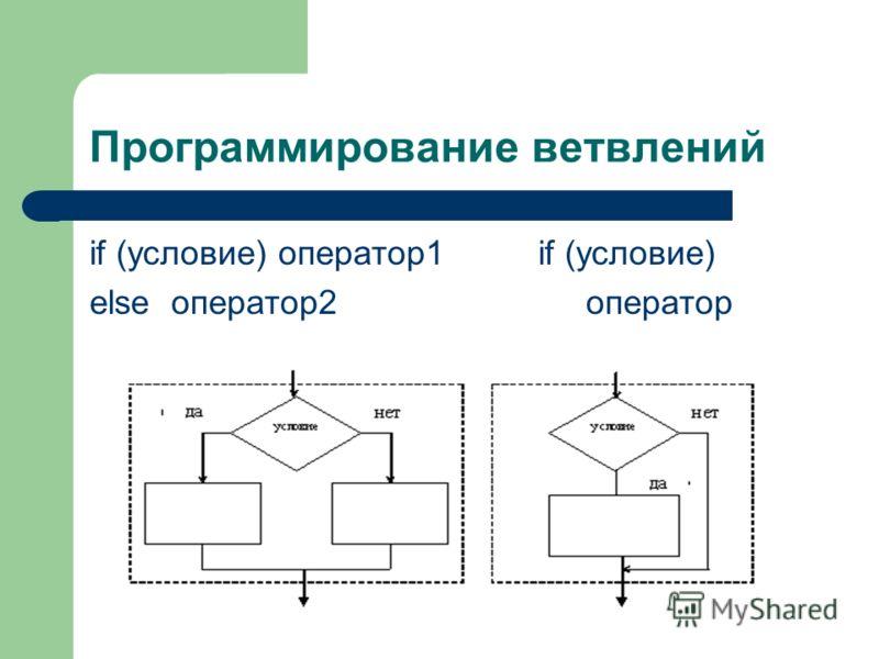 Программирование ветвлений if (условие) оператор 1 if (условие) else оператор 2 оператор