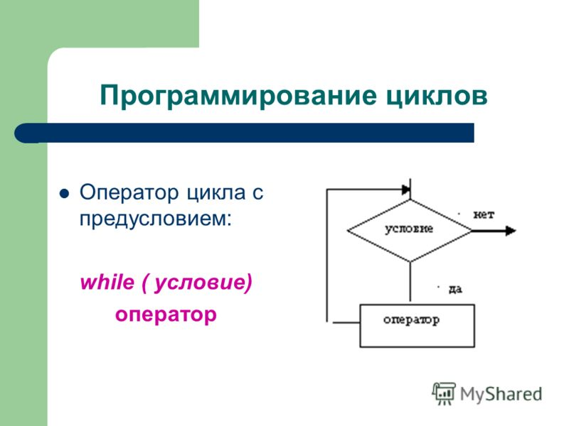Программирование циклов Оператор цикла с предусловием: while ( условие) оператор