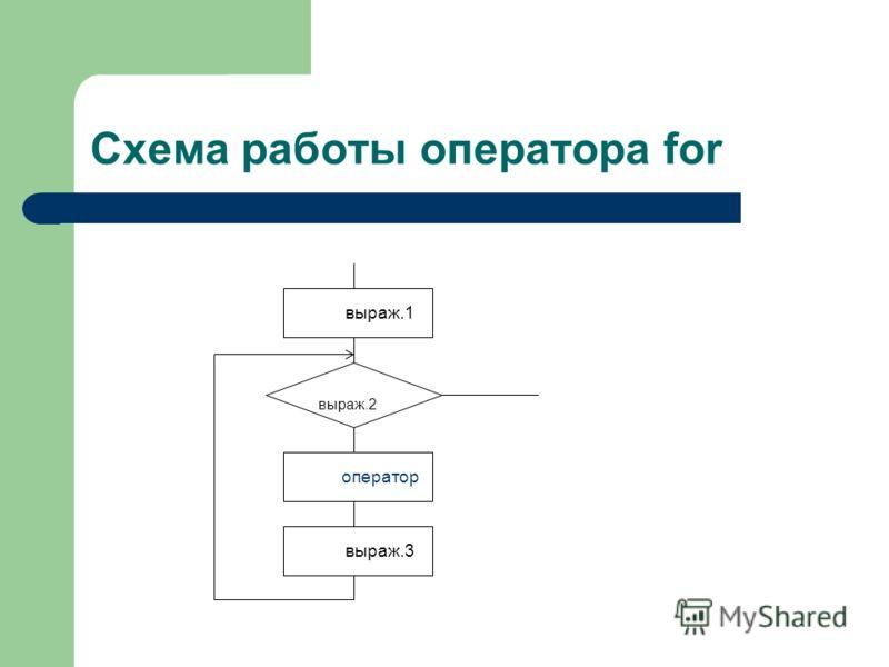 Схема работы оператора for выраж.2 выраж.1 оператор выраж.3