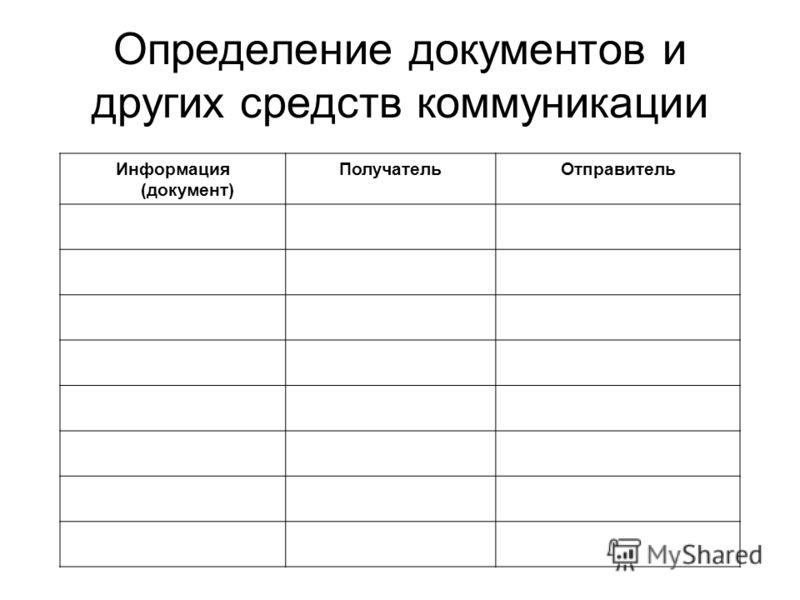 Определение документов и других средств коммуникации Информация (документ) ПолучательОтправитель