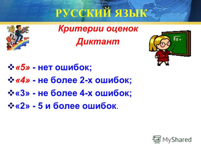 РУССКИЙ ЯЗЫК Критерии оценок Диктант «5» - нет ошибок; «4» - не более 2-х ошибок; «3» - не более 4-х ошибок; «2» - 5 и более ошибок.