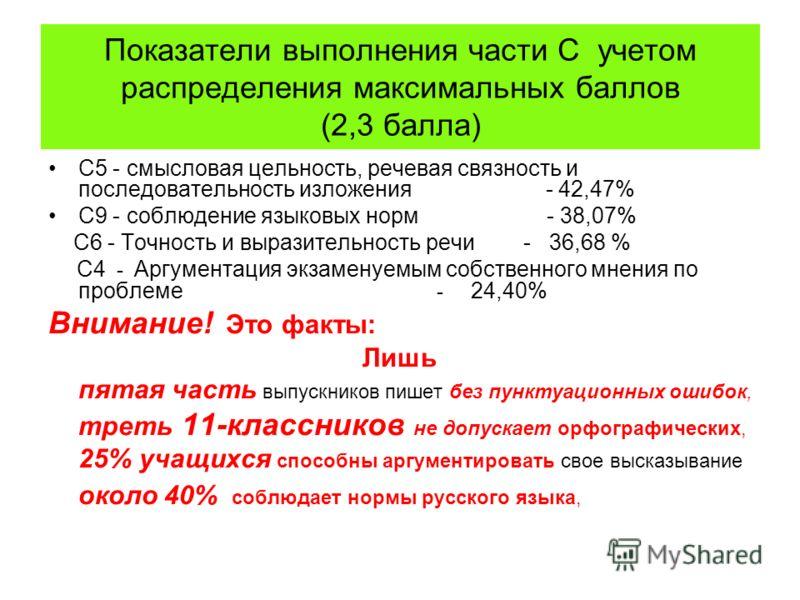 Показатели выполнения части С учетом распределения максимальных баллов (2,3 балла) С5 - смысловая цельность, речевая связность и последовательность изложения - 42,47% С9 - соблюдение языковых норм - 38,07% С6 - Точность и выразительность речи - 36,68