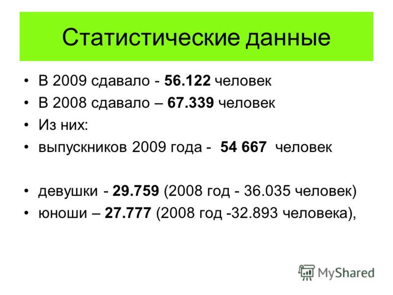 Статистические данные В 2009 сдавало - 56.122 человек В 2008 сдавало – 67.339 человек Из них: выпускников 2009 года - 54 667 человек девушки - 29.759 (2008 год - 36.035 человек) юноши – 27.777 (2008 год -32.893 человека),
