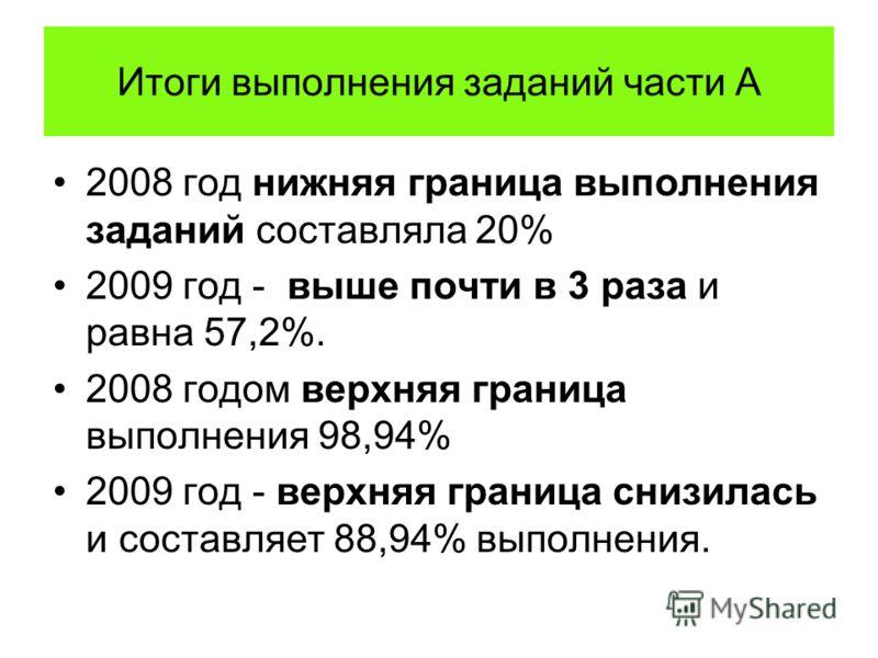 Итоги выполнения заданий части А 2008 год нижняя граница выполнения заданий составляла 20% 2009 год - выше почти в 3 раза и равна 57,2%. 2008 годом верхняя граница выполнения 98,94% 2009 год - верхняя граница снизилась и составляет 88,94% выполнения.