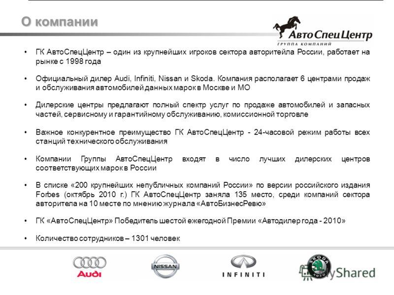 О компании ГК АвтоСпецЦентр – один из крупнейших игроков сектора авторитейла России, работает на рынке с 1998 года Официальный дилер Audi, Infiniti, Nissan и Skoda. Компания располагает 6 центрами продаж и обслуживания автомобилей данных марок в Моск