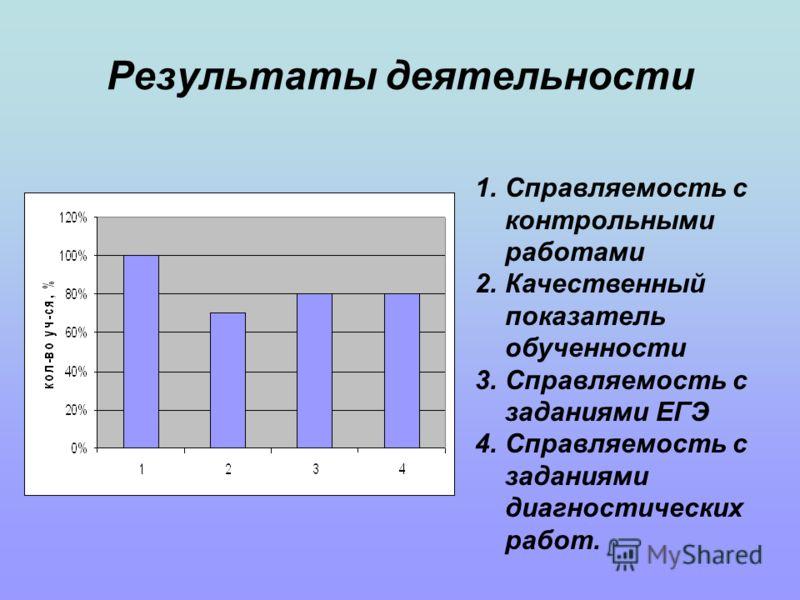 Результаты деятельности 1.Справляемость с контрольными работами 2.Качественный показатель обученности 3.Справляемость с заданиями ЕГЭ 4.Справляемость с заданиями диагностических работ.