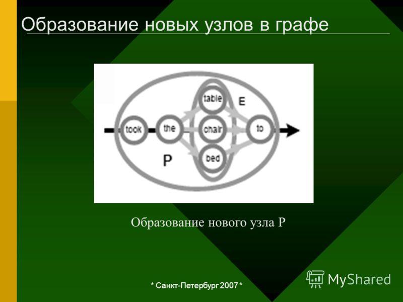 * Санкт-Петербург 2007 * Образование новых узлов в графе Образование нового узла P