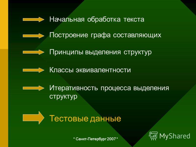* Санкт-Петербург 2007 * Тестовые данные Начальная обработка текста Построение графа составляющих Принципы выделения структур Классы эквивалентности Итеративность процесса выделения структур