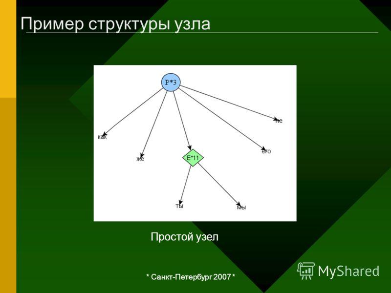 * Санкт-Петербург 2007 * Пример структуры узла Простой узел