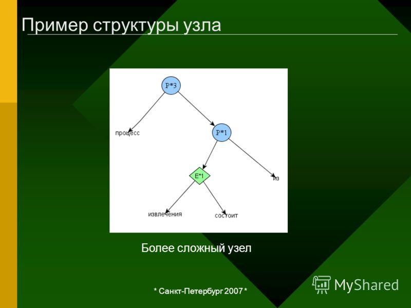 * Санкт-Петербург 2007 * Пример структуры узла Более сложный узел