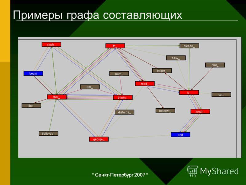* Санкт-Петербург 2007 * Примеры графа составляющих