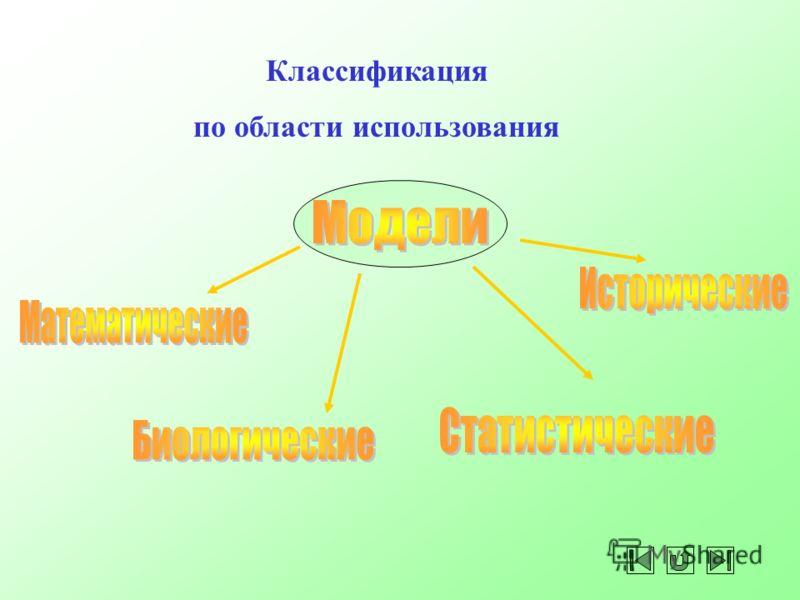 Классификация с учетом фактора времени и области использования Одномоментный срез информации по объекту Позволяют увидеть изменения объекта во времени
