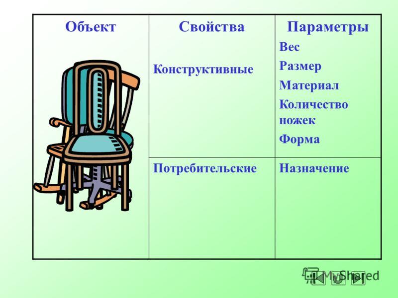 Свойства объекта – совокупность признаков объекта, по которым его можно отличить от других объектов. Параметр объекта – признак, характеризующий свойства объекта. Пример