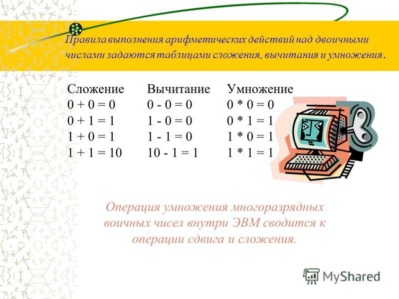 Правила выполнения арифметических действий над двоичными числами задаются таблицами сложения, вычитания и умножения. СложениеВычитаниеУмножение 0 + 0 = 00 - 0 = 00 * 0 = 0 0 + 1 = 11 - 0 = 00 * 1 = 1 1 + 0 = 11 - 1 = 01 * 0 = 1 1 + 1 = 1010 - 1 = 11