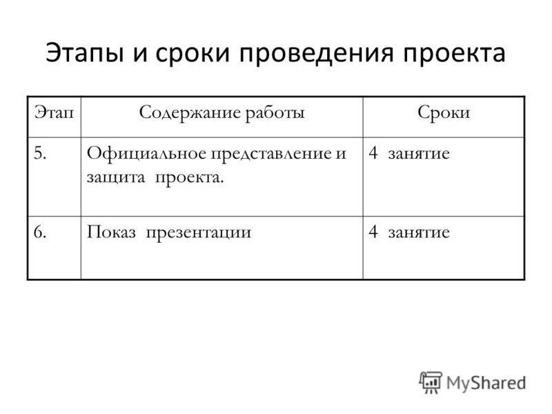Этапы и сроки проведения проекта ЭтапСодержание работыСроки 5.Официальное представление и защита проекта. 4 занятие 6.Показ презентации4 занятие