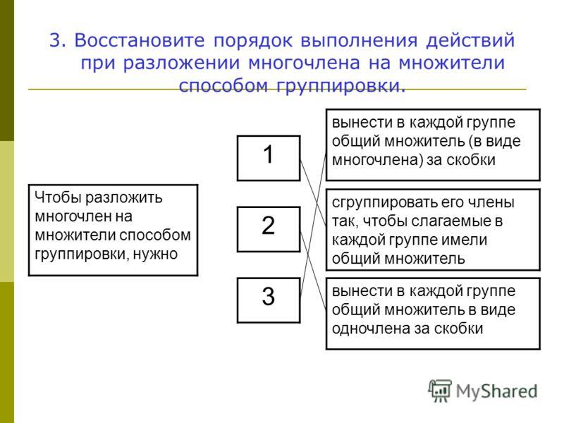 3. Восстановите порядок выполнения действий при разложении многочлена на множители способом группировки. Чтобы разложить многочлен на множители способом группировки, нужно 3 2 1 вынести в каждой группе общий множитель (в виде многочлена) за скобки сг