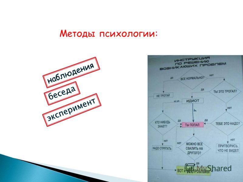 Методы психологии: