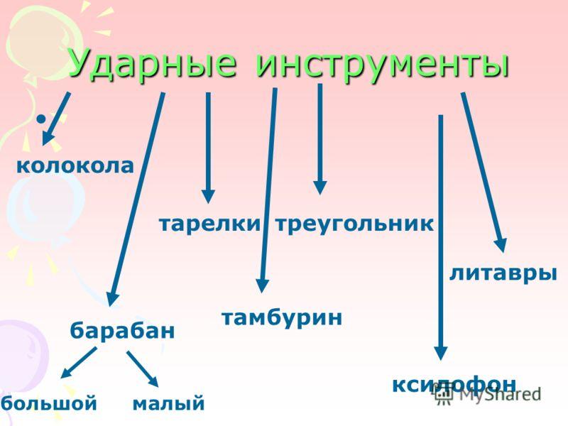 Ударные инструменты Ударные инструменты колокола барабан большоймалый тарелки тамбурин ксилофон литавры треугольник