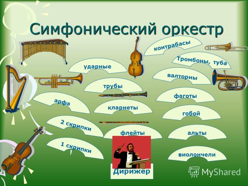 Симфонический оркестр Симфонический оркестр Дирижёр 1 скрипки 2 скрипки арфа флейты кларнеты трубы ударные виолончели альты гобой фаготы валторны контрабасы Тромбоны, туба