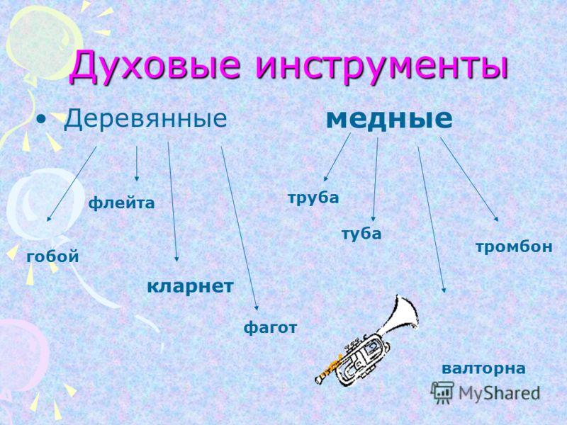 Духовые инструменты Духовые инструменты Деревянные флейта гобой кларнет фагот медные труба туба валторна тромбон