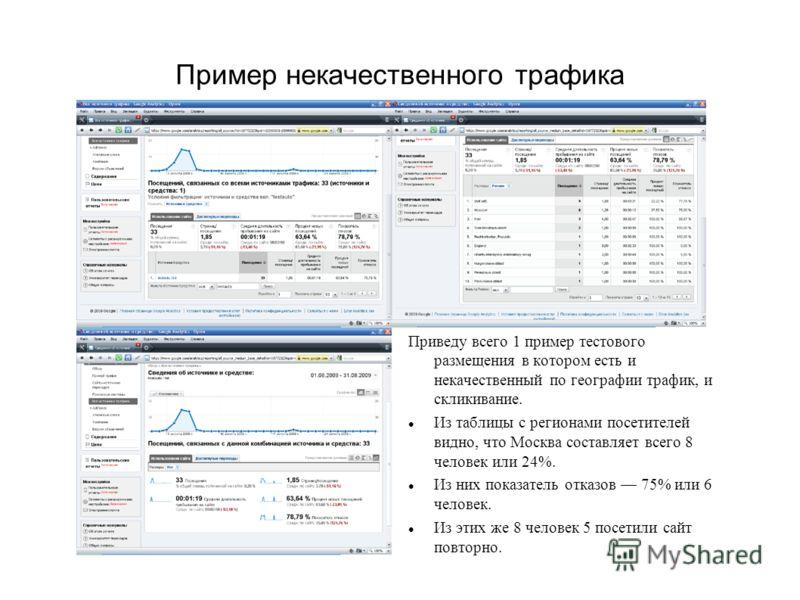 Пример некачественного трафика Приведу всего 1 пример тестового размещения в котором есть и некачественный по географии трафик, и скликивание. Из таблицы с регионами посетителей видно, что Москва составляет всего 8 человек или 24%. Из них показатель