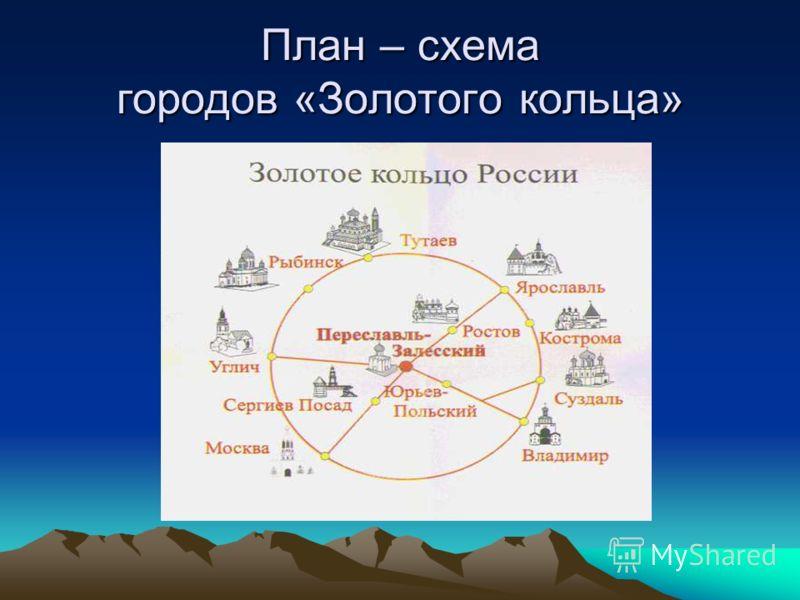 План – схема городов «Золотого кольца»